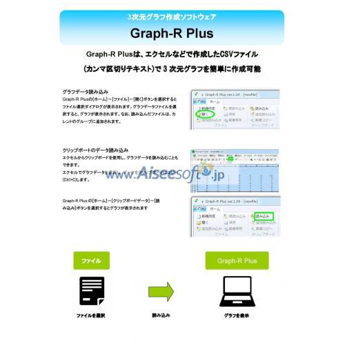 三次元グラフ作成ソフト Graph R Plus