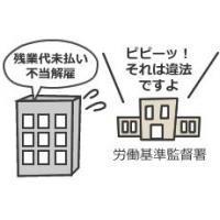 労働基準監督署臨検・調査対応