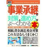相続・遺産分割・遺言作成、事業承継に関するご相談。千葉県の弁護士
